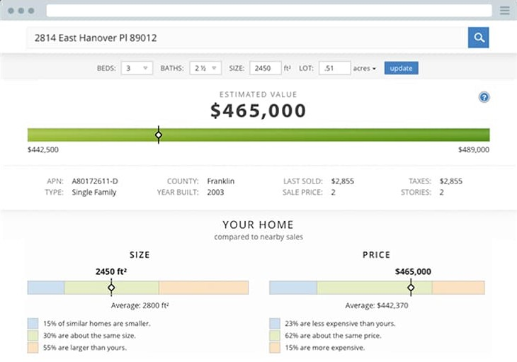 home value data api